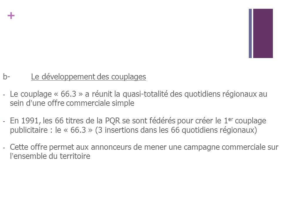 + b-Le développement des couplages - Le couplage « 66.3 » a réunit la quasi-totalité des quotidiens régionaux au sein dune offre commerciale simple -