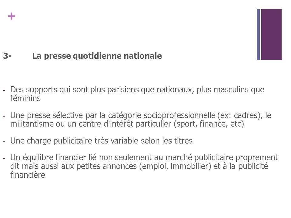 + 3-La presse quotidienne nationale - Des supports qui sont plus parisiens que nationaux, plus masculins que féminins - Une presse sélective par la ca