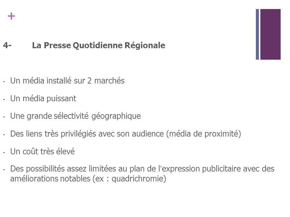 + 4-La Presse Quotidienne Régionale - Un média installé sur 2 marchés - Un média puissant - Une grande sélectivité géographique - Des liens très privi
