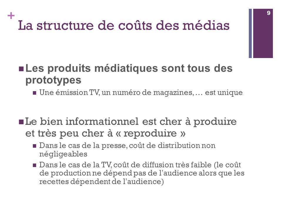 + La structure de coûts des médias Les produits médiatiques sont tous des prototypes Une émission TV, un numéro de magazines, … est unique Le bien informationnel est cher à produire et très peu cher à « reproduire » Dans le cas de la presse, coût de distribution non négligeables Dans le cas de la TV, coût de diffusion très faible (le coût de production ne dépend pas de l audience alors que les recettes dépendent de l audience) 9