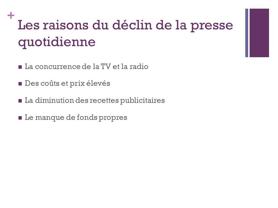 + Les raisons du déclin de la presse quotidienne La concurrence de la TV et la radio Des coûts et prix élevés La diminution des recettes publicitaires Le manque de fonds propres
