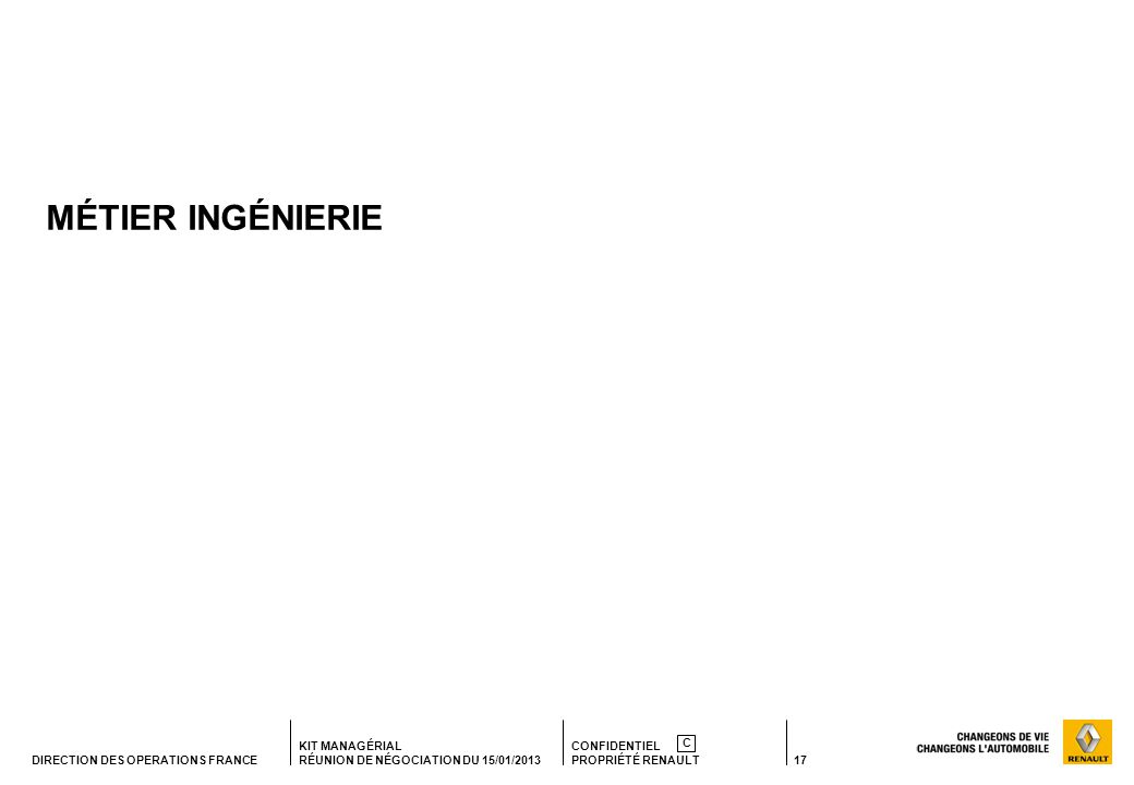 17 KIT MANAGÉRIAL RÉUNION DE NÉGOCIATION DU 15/01/2013 CONFIDENTIEL PROPRIÉTÉ RENAULT C DIRECTION DES OPERATIONS FRANCE MÉTIER INGÉNIERIE