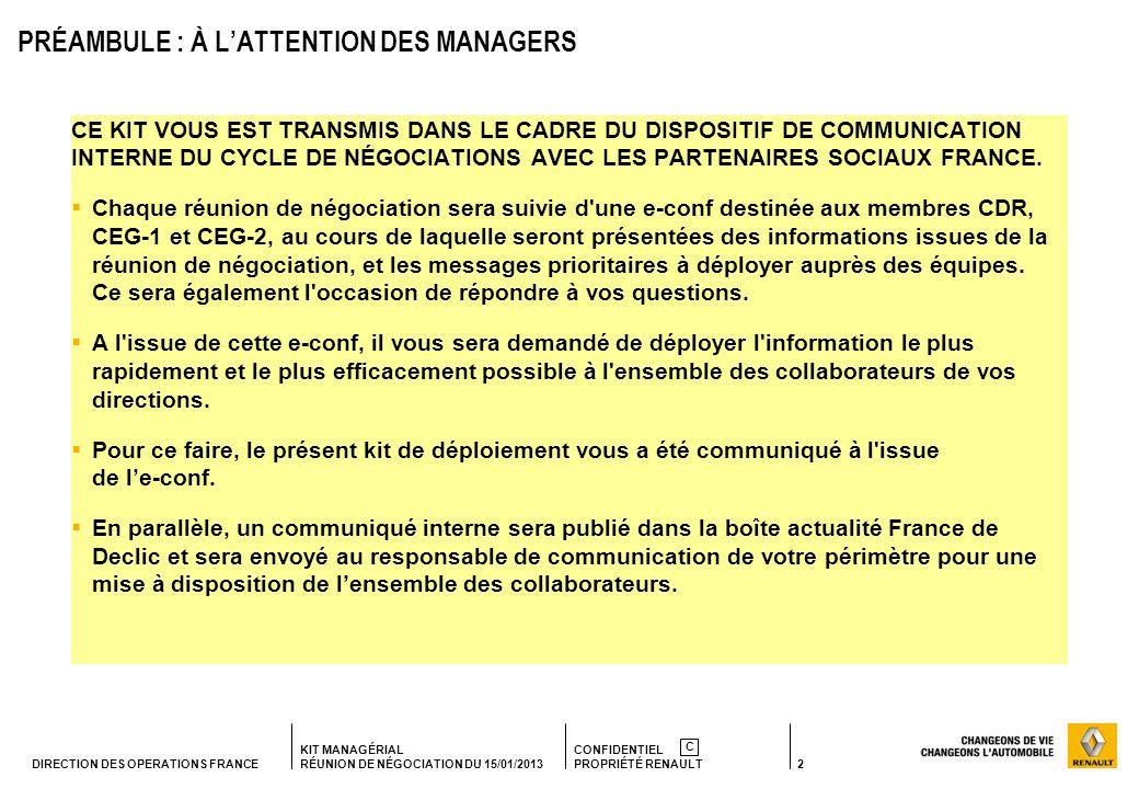 2 KIT MANAGÉRIAL RÉUNION DE NÉGOCIATION DU 15/01/2013 CONFIDENTIEL PROPRIÉTÉ RENAULT C DIRECTION DES OPERATIONS FRANCE PRÉAMBULE : À LATTENTION DES MANAGERS CE KIT VOUS EST TRANSMIS DANS LE CADRE DU DISPOSITIF DE COMMUNICATION INTERNE DU CYCLE DE NÉGOCIATIONS AVEC LES PARTENAIRES SOCIAUX FRANCE.