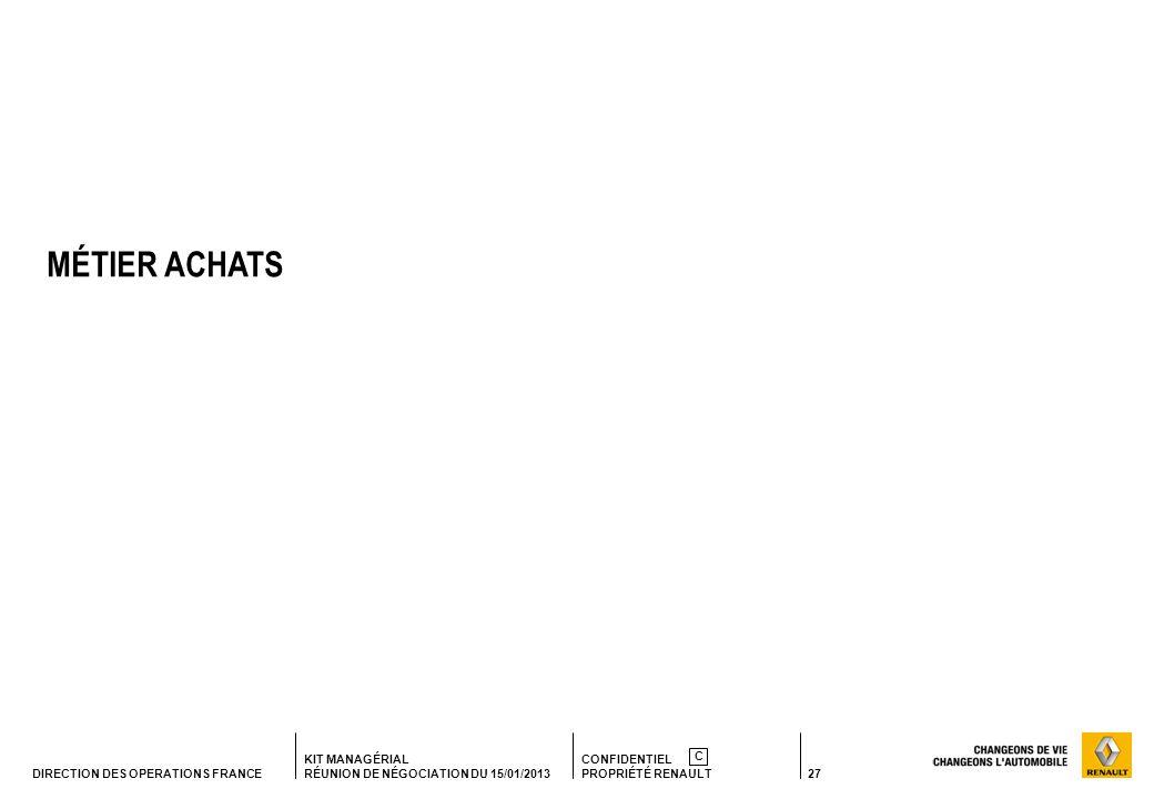 27 KIT MANAGÉRIAL RÉUNION DE NÉGOCIATION DU 15/01/2013 CONFIDENTIEL PROPRIÉTÉ RENAULT C DIRECTION DES OPERATIONS FRANCE MÉTIER ACHATS