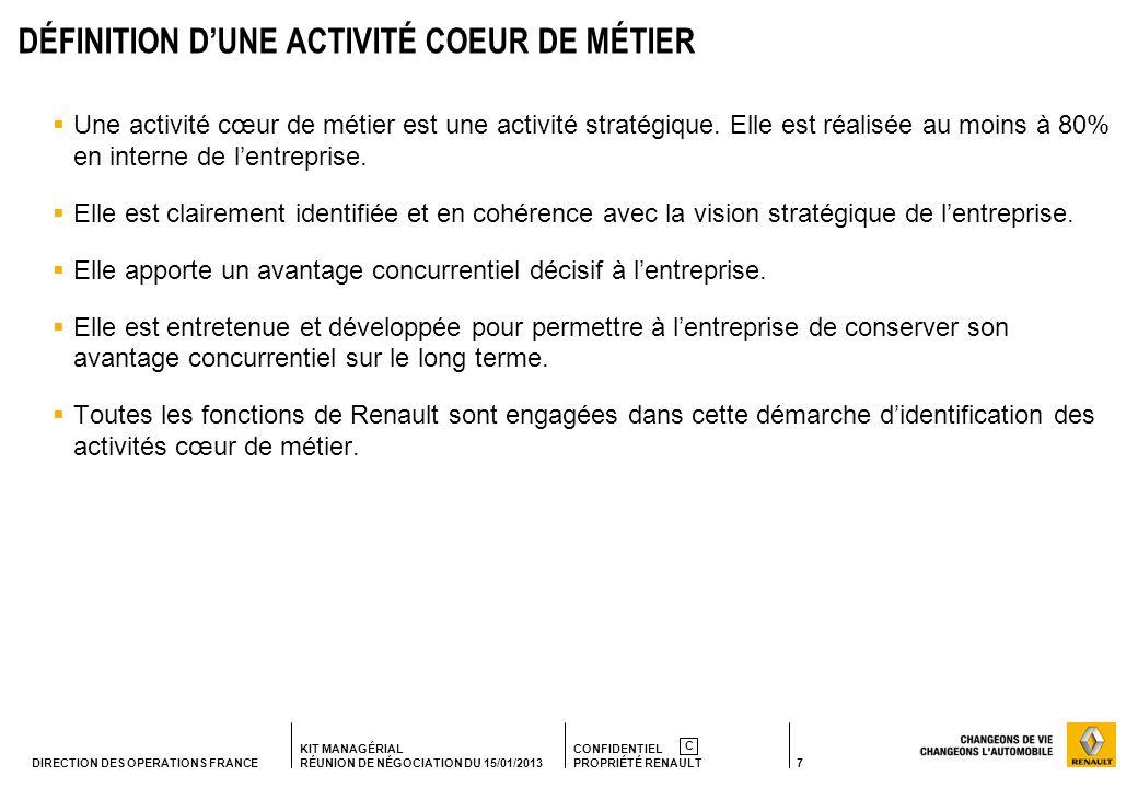 7 KIT MANAGÉRIAL RÉUNION DE NÉGOCIATION DU 15/01/2013 CONFIDENTIEL PROPRIÉTÉ RENAULT C DIRECTION DES OPERATIONS FRANCE DÉFINITION DUNE ACTIVITÉ COEUR DE MÉTIER Une activité cœur de métier est une activité stratégique.