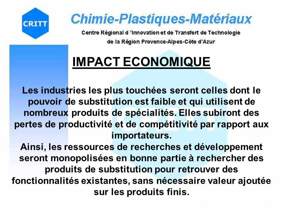 IMPACT ECONOMIQUE Les industries les plus touchées seront celles dont le pouvoir de substitution est faible et qui utilisent de nombreux produits de spécialités.