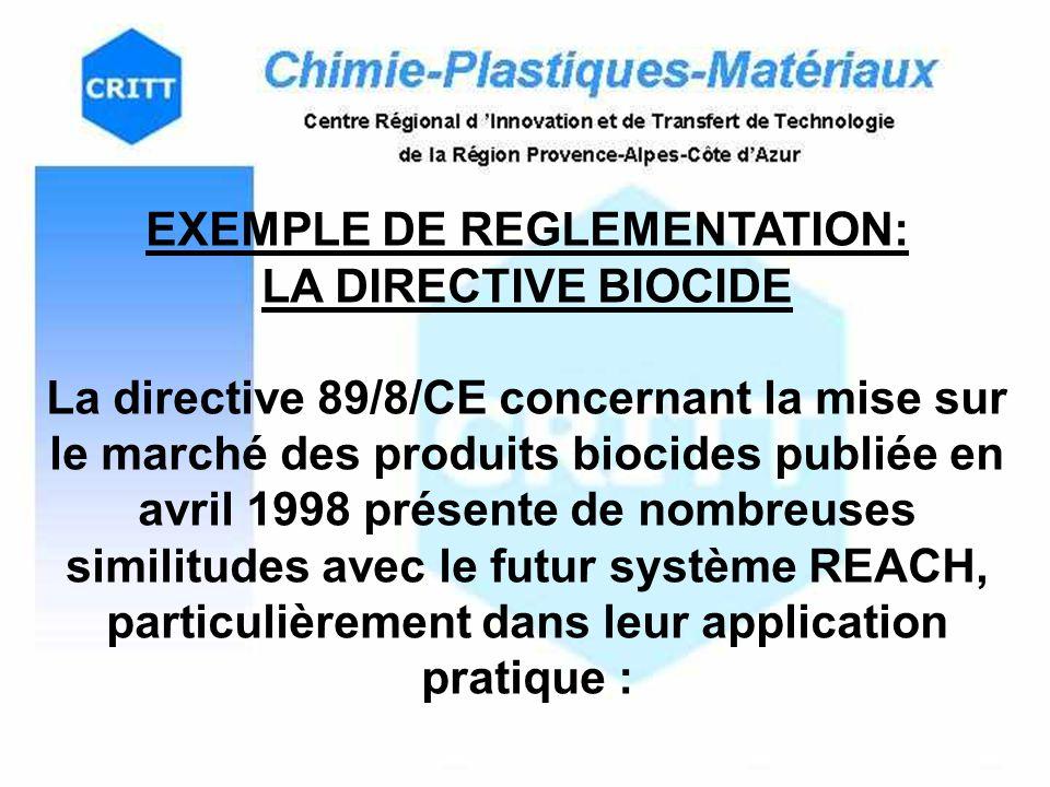 EXEMPLE DE REGLEMENTATION: LA DIRECTIVE BIOCIDE La directive 89/8/CE concernant la mise sur le marché des produits biocides publiée en avril 1998 présente de nombreuses similitudes avec le futur système REACH, particulièrement dans leur application pratique :