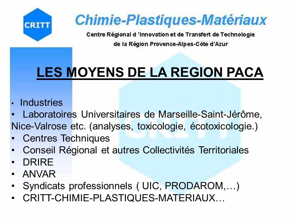 LES MOYENS DE LA REGION PACA Industries Laboratoires Universitaires de Marseille-Saint-Jérôme, Nice-Valrose etc.