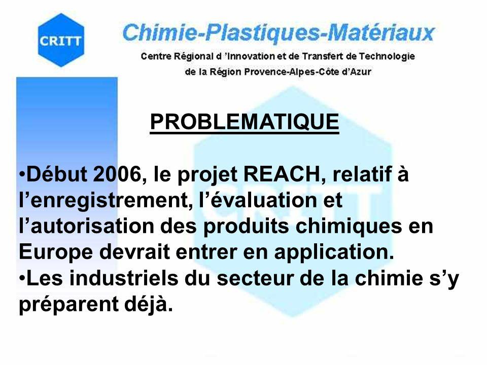 PROBLEMATIQUE Début 2006, le projet REACH, relatif à lenregistrement, lévaluation et lautorisation des produits chimiques en Europe devrait entrer en application.