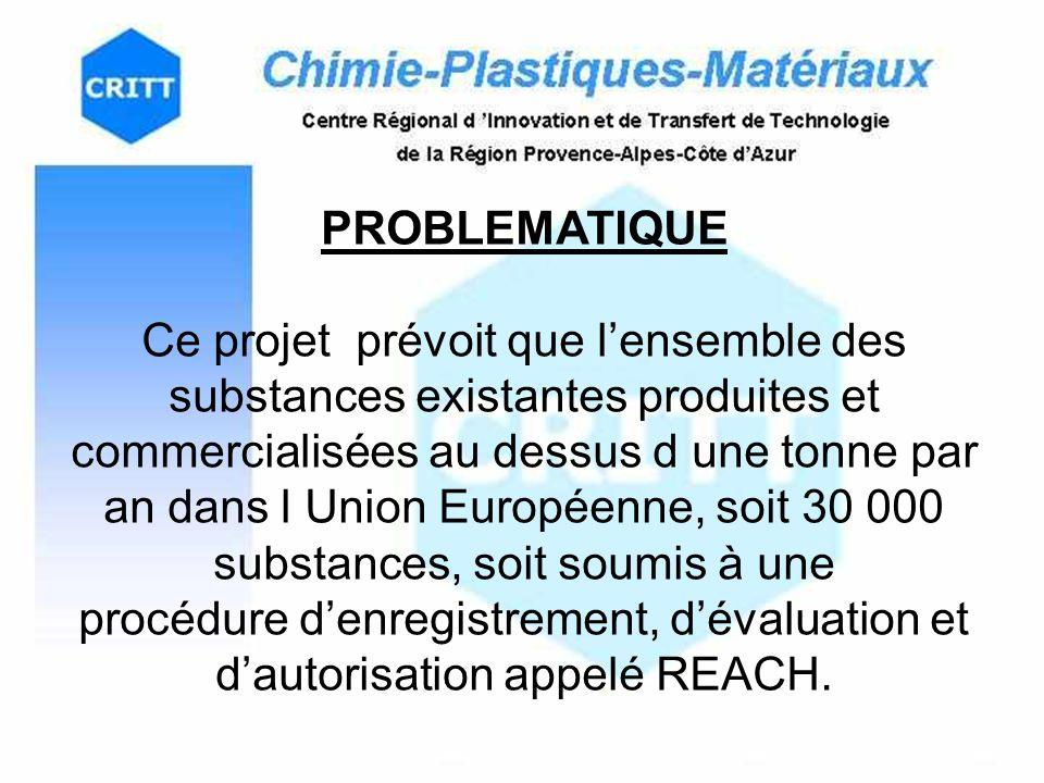 PROBLEMATIQUE Ce projet prévoit que lensemble des substances existantes produites et commercialisées au dessus d une tonne par an dans l Union Européenne, soit 30 000 substances, soit soumis à une procédure denregistrement, dévaluation et dautorisation appelé REACH.