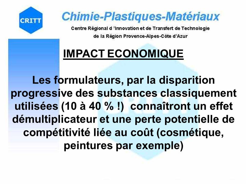 IMPACT ECONOMIQUE Les formulateurs, par la disparition progressive des substances classiquement utilisées (10 à 40 % !) connaîtront un effet démultiplicateur et une perte potentielle de compétitivité liée au coût (cosmétique, peintures par exemple)