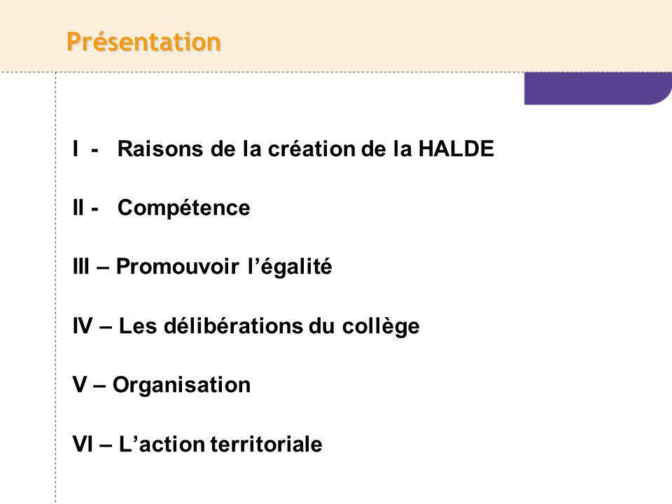 Nombre de saisines reçues par la HALDE