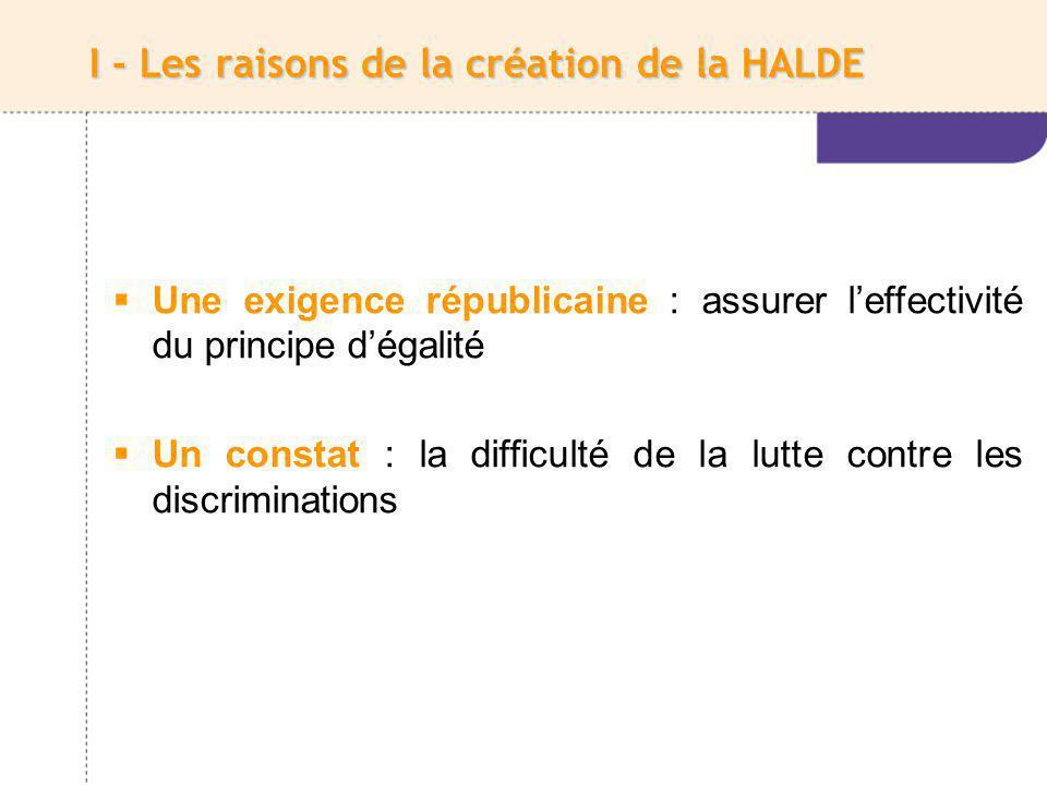 III.Promouvoir légalité III.
