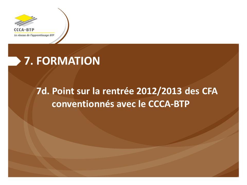 7.FORMATION 7d. Point sur la rentrée 2012/2013 des CFA conventionnés avec le CCCA-BTP