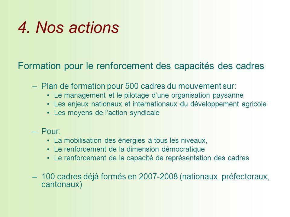 4. Nos actions Formation pour le renforcement des capacités des cadres –Plan de formation pour 500 cadres du mouvement sur: Le management et le pilota