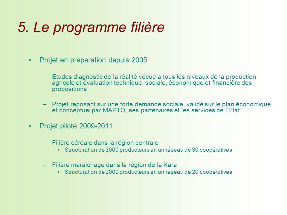 5. Le programme filière Projet en préparation depuis 2005 –Etudes diagnostic de la réalité vécue à tous les niveaux de la production agricole et évalu