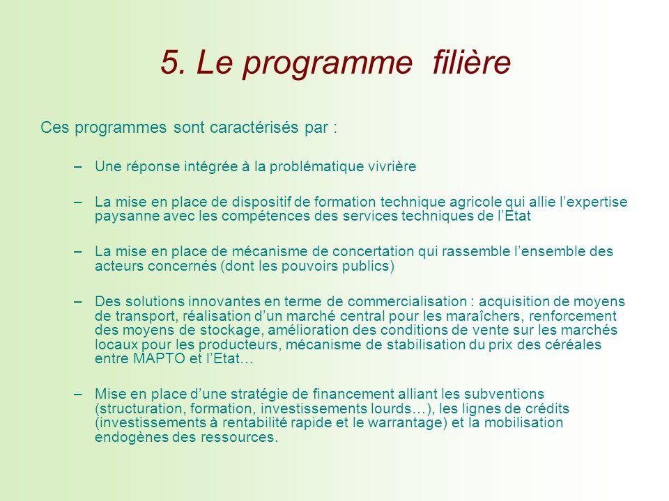 5. Le programme filière Ces programmes sont caractérisés par : –Une réponse intégrée à la problématique vivrière –La mise en place de dispositif de fo