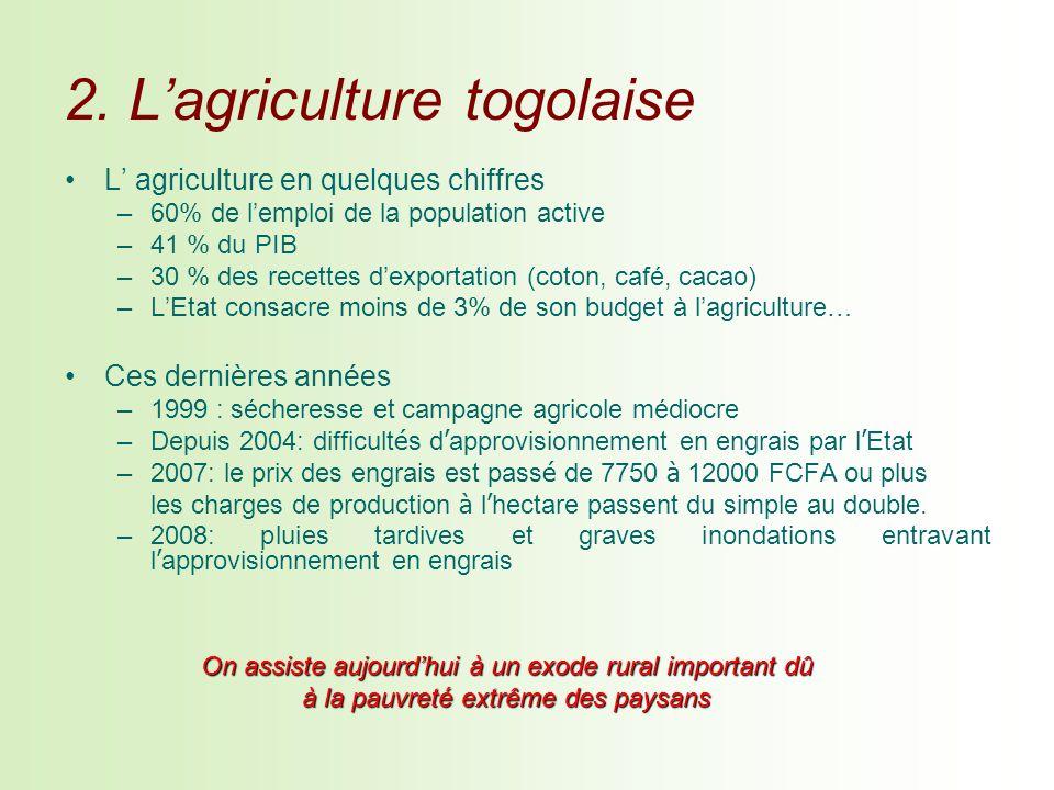 2. Lagriculture togolaise L agriculture en quelques chiffres –60% de lemploi de la population active –41 % du PIB –30 % des recettes dexportation (cot