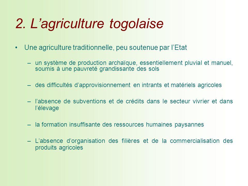 2. Lagriculture togolaise Une agriculture traditionnelle, peu soutenue par lEtat –un système de production archaïque, essentiellement pluvial et manue