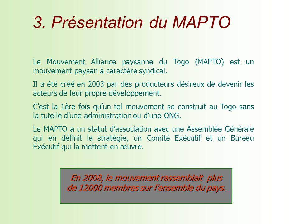 Le Mouvement Alliance paysanne du Togo (MAPTO) est un mouvement paysan à caractère syndical. Il a été créé en 2003 par des producteurs désireux de dev