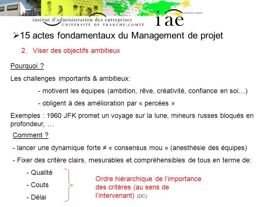 15 actes fondamentaux du Management de projet 2.Viser des objectifs ambitieux Pourquoi .