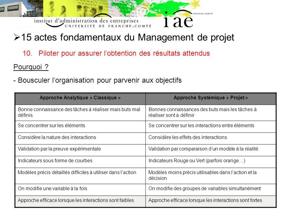 15 actes fondamentaux du Management de projet 10.