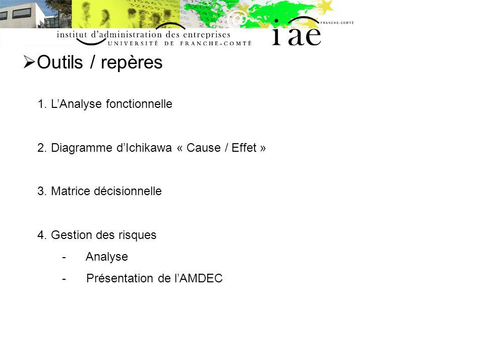 Outils / repères 1.LAnalyse fonctionnelle 2. Diagramme dIchikawa « Cause / Effet » 3.