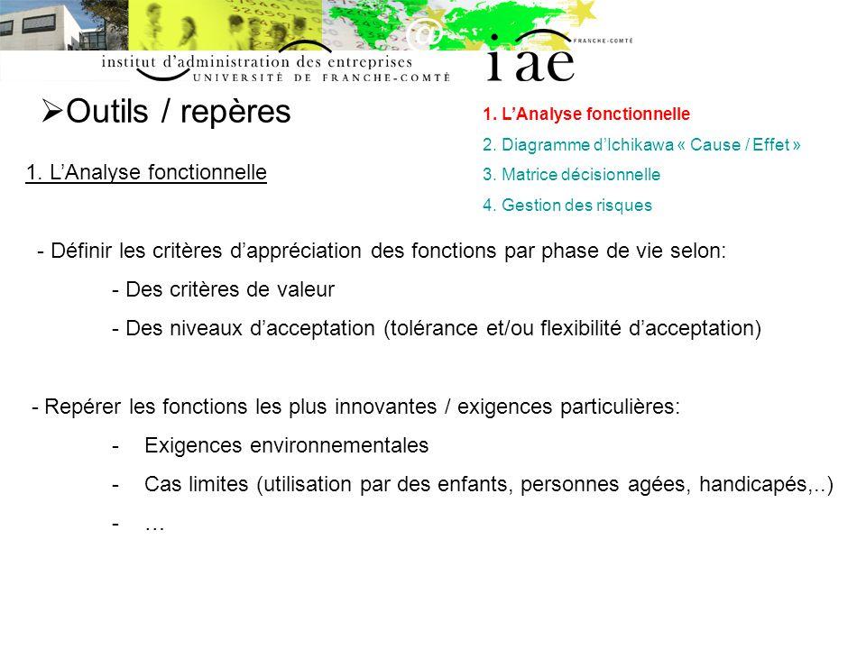 Outils / repères 1.