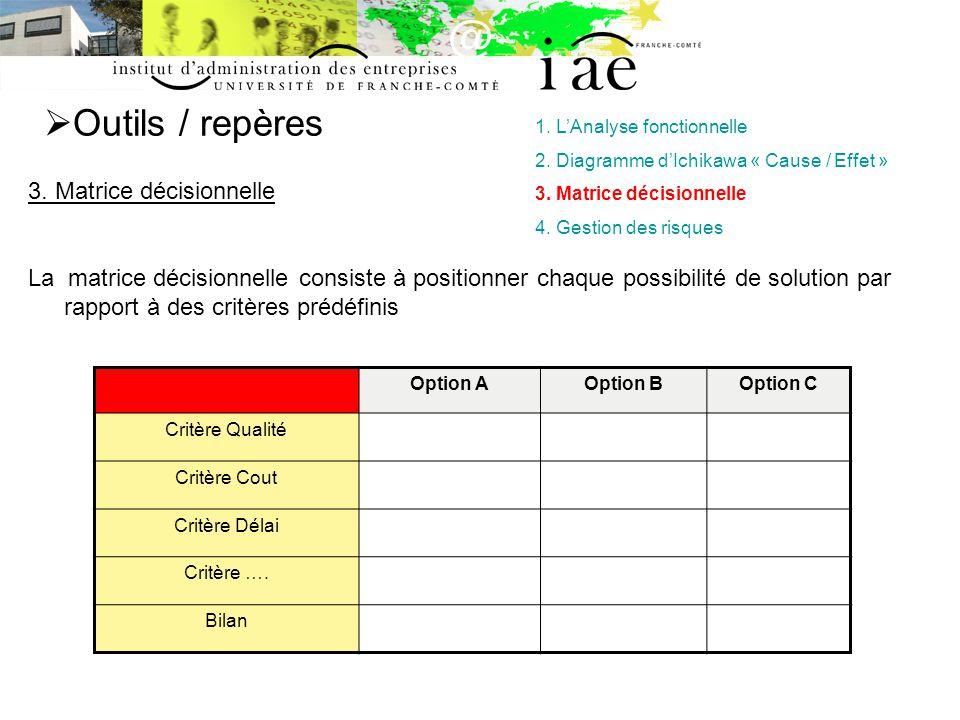 Outils / repères 3.