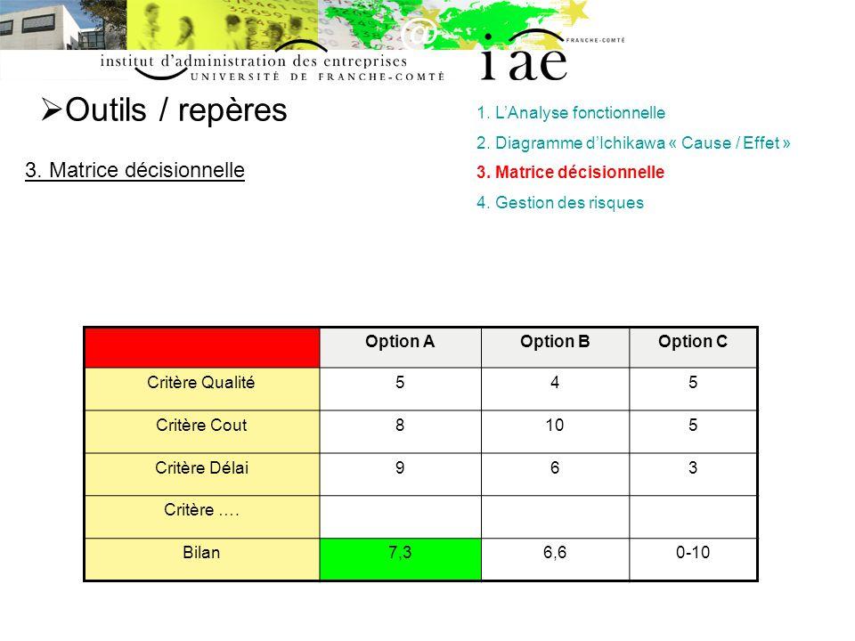 Outils / repères 3.Matrice décisionnelle 1. LAnalyse fonctionnelle 2.