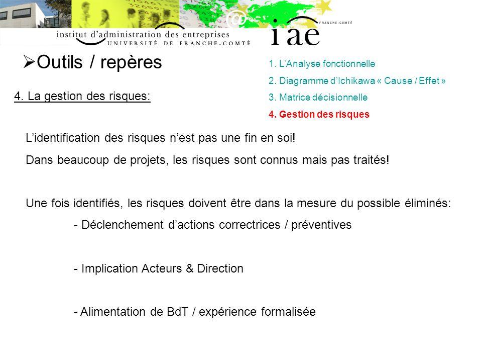 Outils / repères 4.La gestion des risques: 1. LAnalyse fonctionnelle 2.