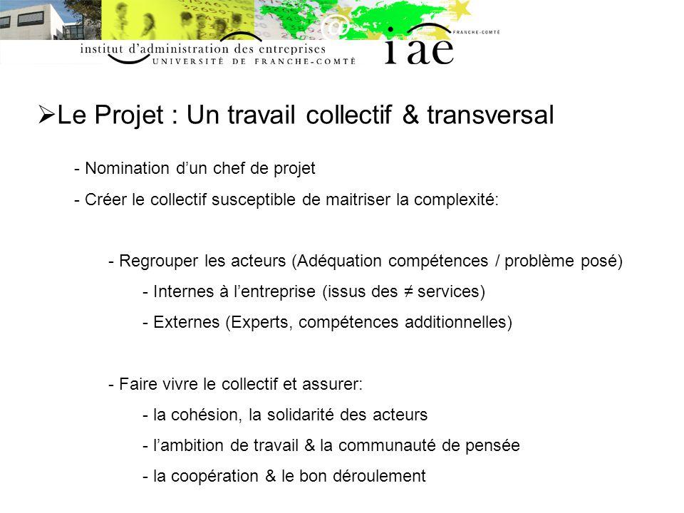 Le Projet : Un travail collectif & transversal - Nomination dun chef de projet - Créer le collectif susceptible de maitriser la complexité: - Regrouper les acteurs (Adéquation compétences / problème posé) - Internes à lentreprise (issus des services) - Externes (Experts, compétences additionnelles) - Faire vivre le collectif et assurer: - la cohésion, la solidarité des acteurs - lambition de travail & la communauté de pensée - la coopération & le bon déroulement