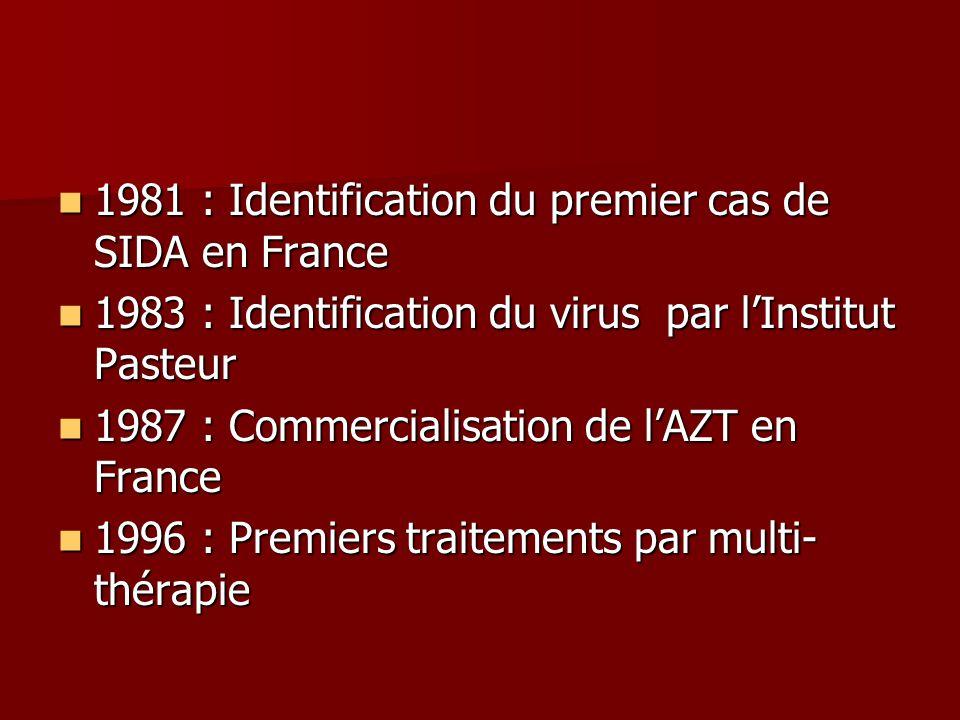 1981 : Identification du premier cas de SIDA en France 1981 : Identification du premier cas de SIDA en France 1983 : Identification du virus par lInstitut Pasteur 1983 : Identification du virus par lInstitut Pasteur 1987 : Commercialisation de lAZT en France 1987 : Commercialisation de lAZT en France 1996 : Premiers traitements par multi- thérapie 1996 : Premiers traitements par multi- thérapie
