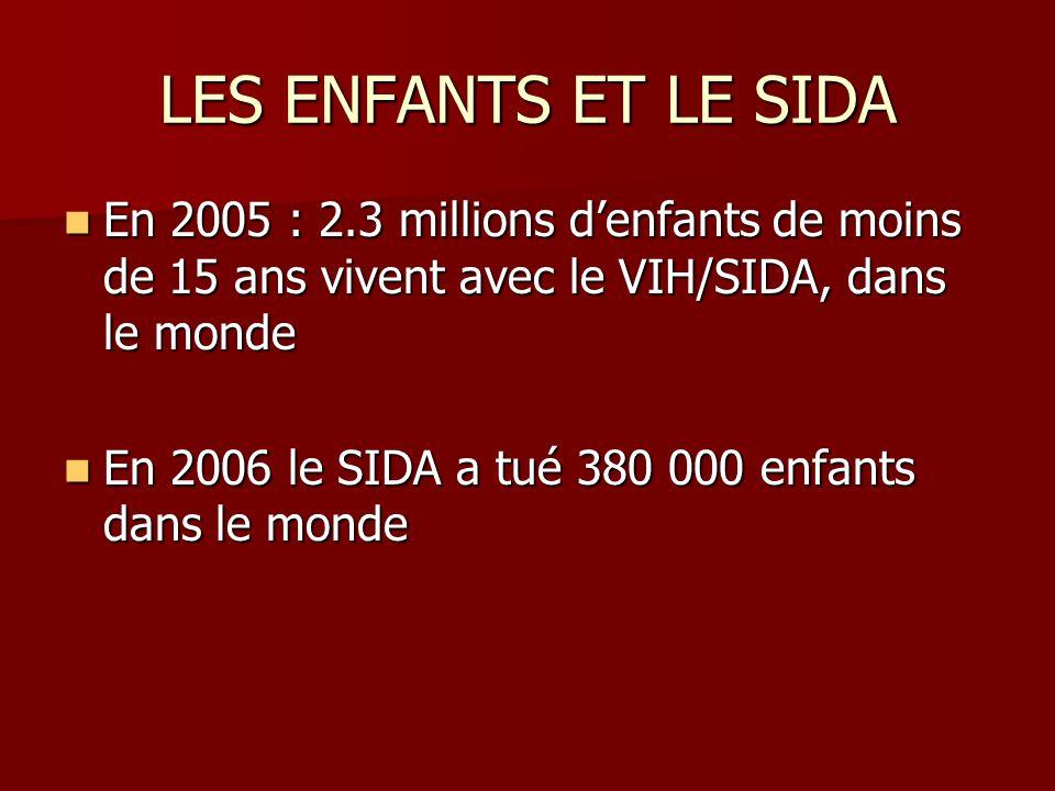 LES ENFANTS ET LE SIDA En 2005 : 2.3 millions denfants de moins de 15 ans vivent avec le VIH/SIDA, dans le monde En 2005 : 2.3 millions denfants de moins de 15 ans vivent avec le VIH/SIDA, dans le monde En 2006 le SIDA a tué 380 000 enfants dans le monde En 2006 le SIDA a tué 380 000 enfants dans le monde