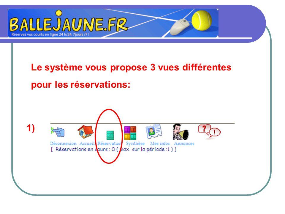 Le système vous propose 3 vues différentes pour les réservations: 1)