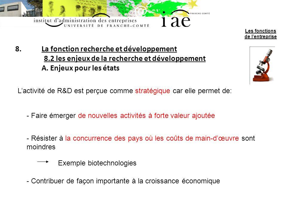 8.La fonction recherche et développement 8.2 les enjeux de la recherche et développement A. Enjeux pour les états Lactivité de R&D est perçue comme st