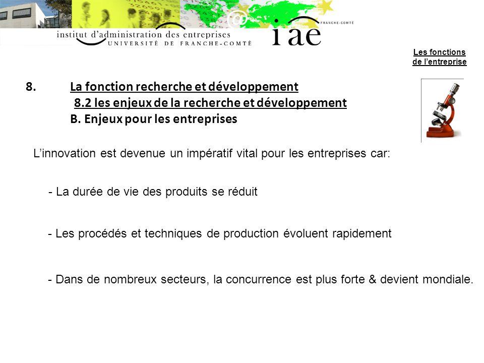 8.La fonction recherche et développement 8.2 les enjeux de la recherche et développement B. Enjeux pour les entreprises Linnovation est devenue un imp