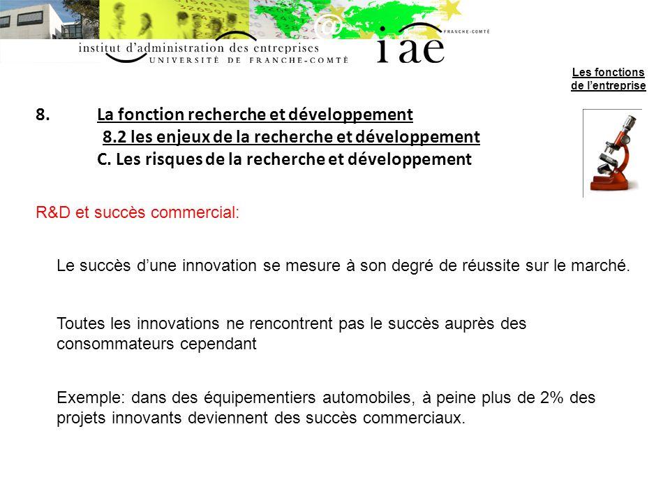 8.La fonction recherche et développement 8.2 les enjeux de la recherche et développement C. Les risques de la recherche et développement R&D et succès