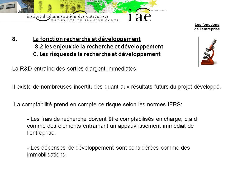8.La fonction recherche et développement 8.2 les enjeux de la recherche et développement C. Les risques de la recherche et développement La R&D entraî