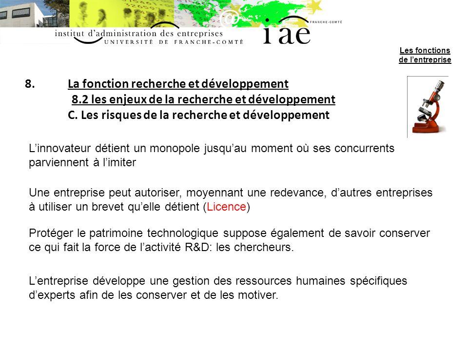8.La fonction recherche et développement 8.2 les enjeux de la recherche et développement C. Les risques de la recherche et développement Linnovateur d