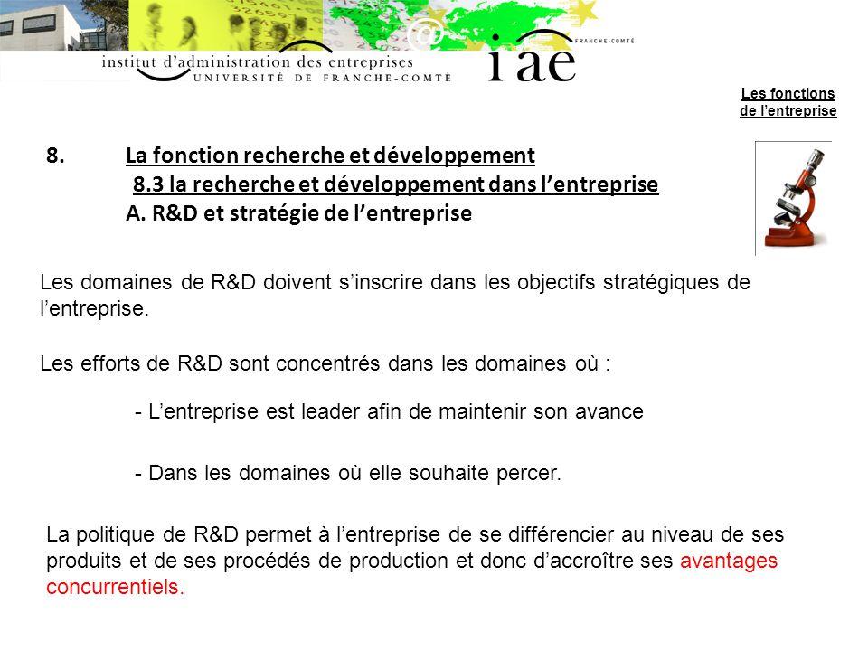 8.La fonction recherche et développement 8.3 la recherche et développement dans lentreprise A. R&D et stratégie de lentreprise Les domaines de R&D doi