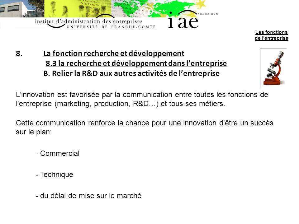 8.La fonction recherche et développement 8.3 la recherche et développement dans lentreprise B. Relier la R&D aux autres activités de lentreprise Linno