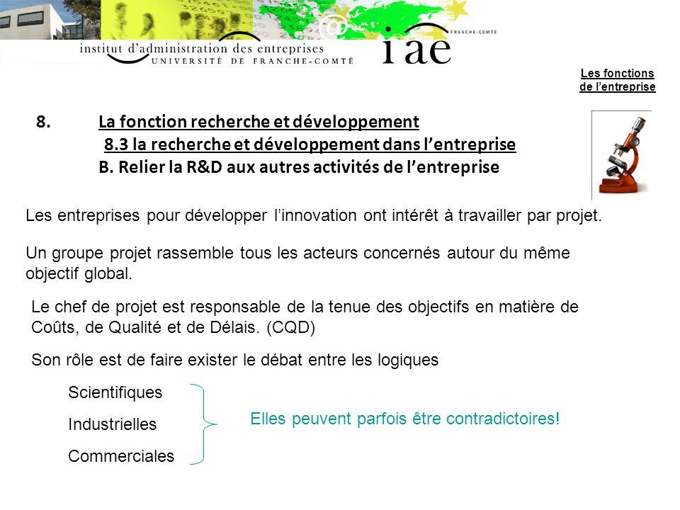 8.La fonction recherche et développement 8.3 la recherche et développement dans lentreprise B. Relier la R&D aux autres activités de lentreprise Les e