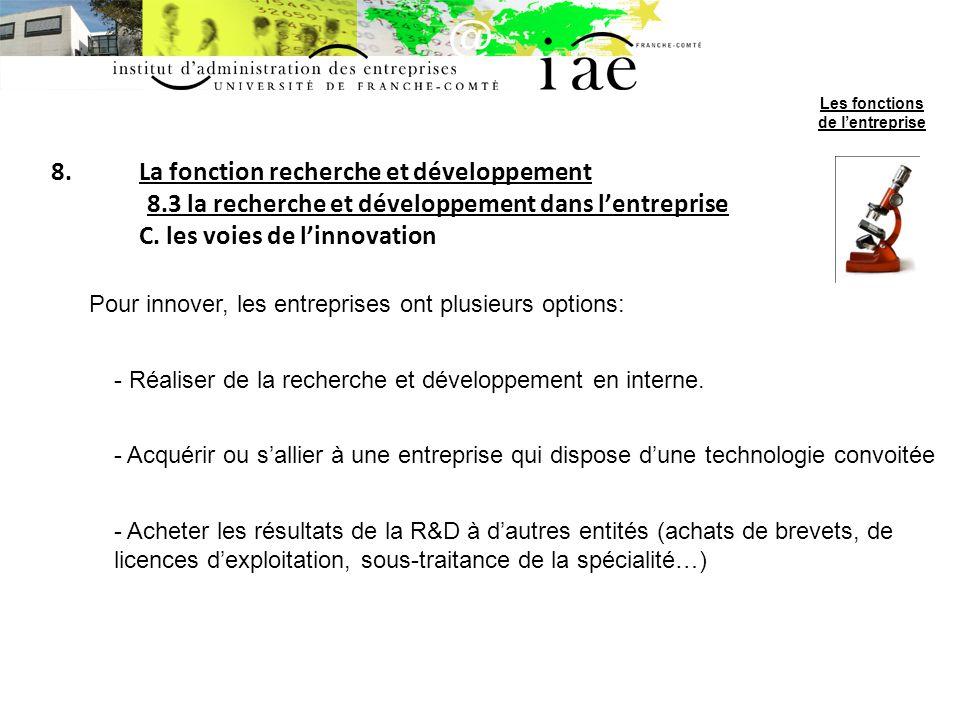 8.La fonction recherche et développement 8.3 la recherche et développement dans lentreprise C. les voies de linnovation Pour innover, les entreprises