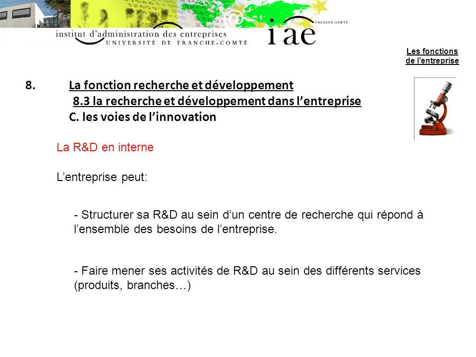 8.La fonction recherche et développement 8.3 la recherche et développement dans lentreprise C. les voies de linnovation La R&D en interne Lentreprise