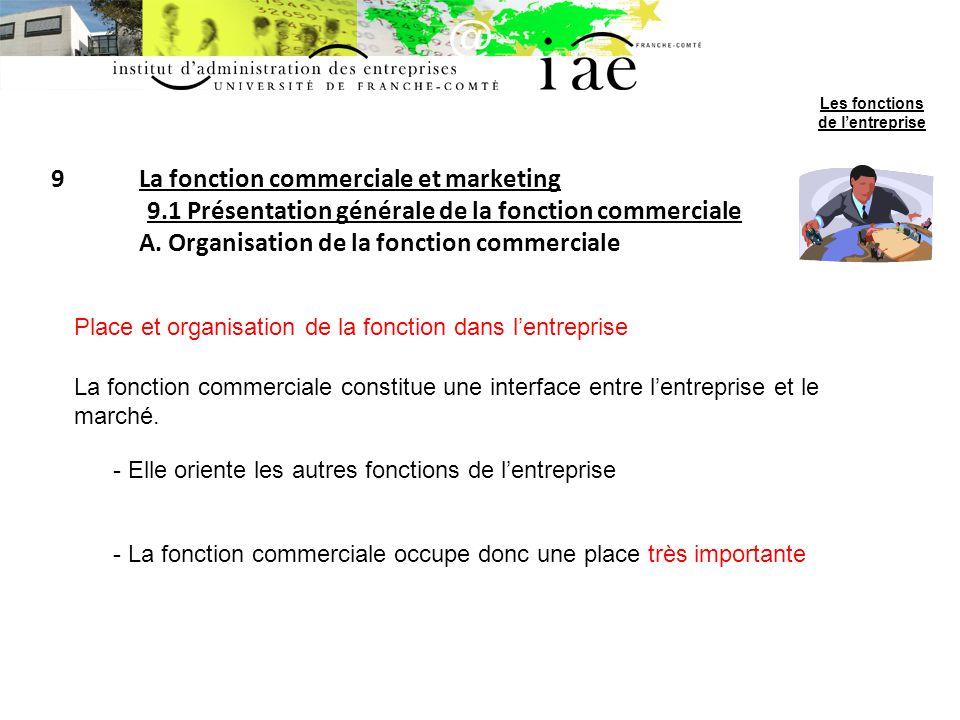 9La fonction commerciale et marketing 9.1 Présentation générale de la fonction commerciale A. Organisation de la fonction commerciale Place et organis