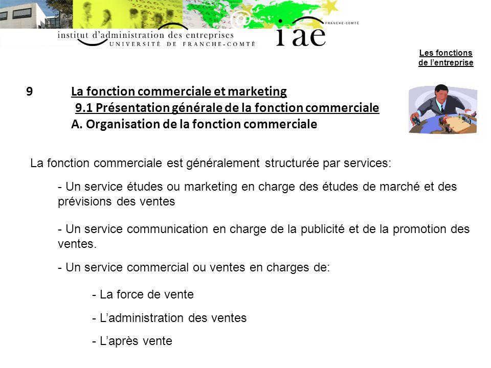 9La fonction commerciale et marketing 9.1 Présentation générale de la fonction commerciale A. Organisation de la fonction commerciale La fonction comm