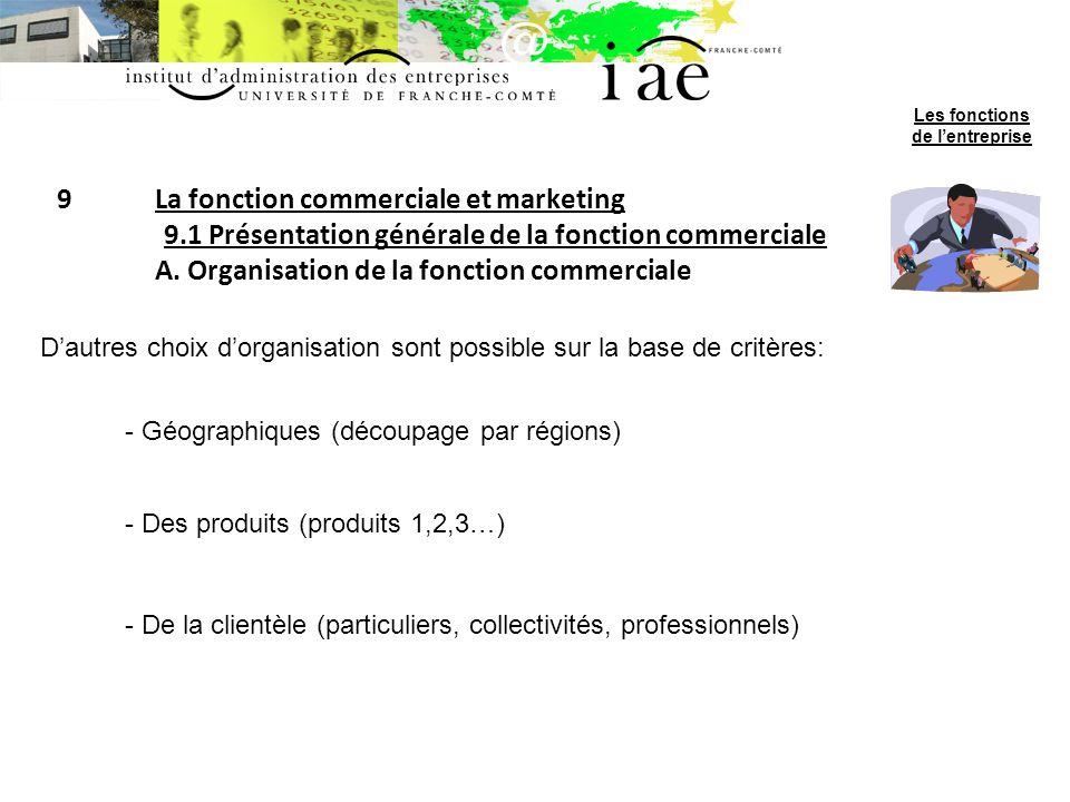 9La fonction commerciale et marketing 9.1 Présentation générale de la fonction commerciale A. Organisation de la fonction commerciale Dautres choix do