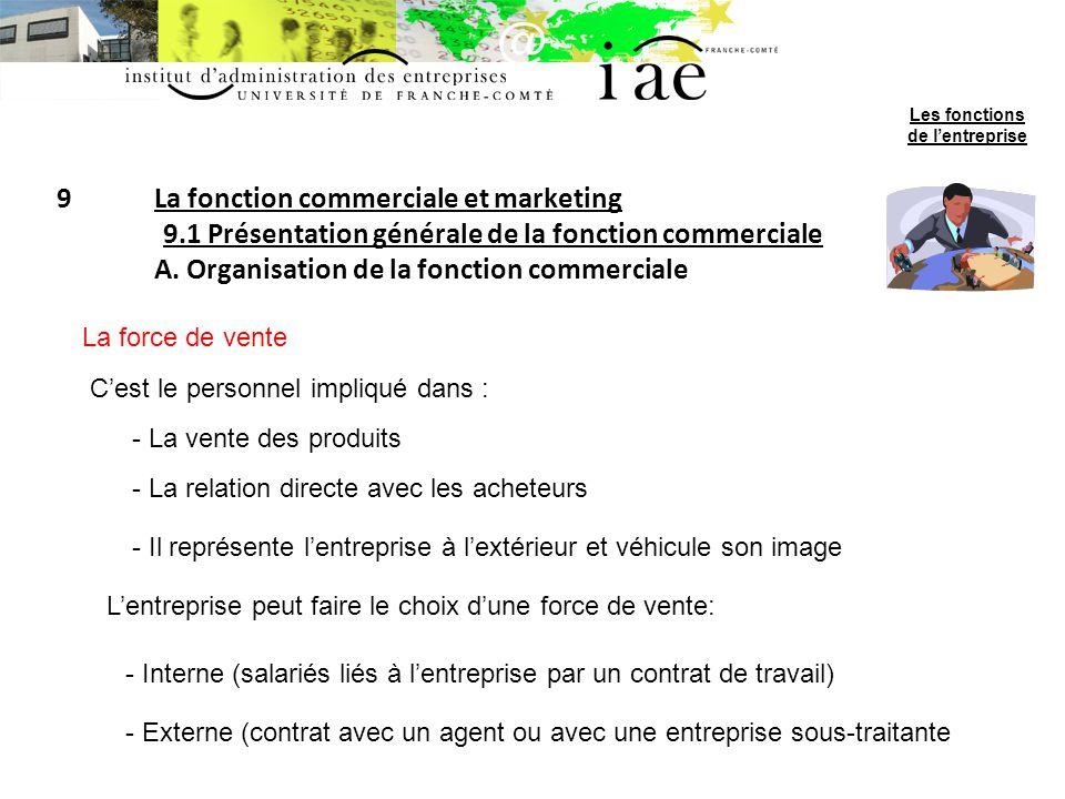 9La fonction commerciale et marketing 9.1 Présentation générale de la fonction commerciale A. Organisation de la fonction commerciale La force de vent