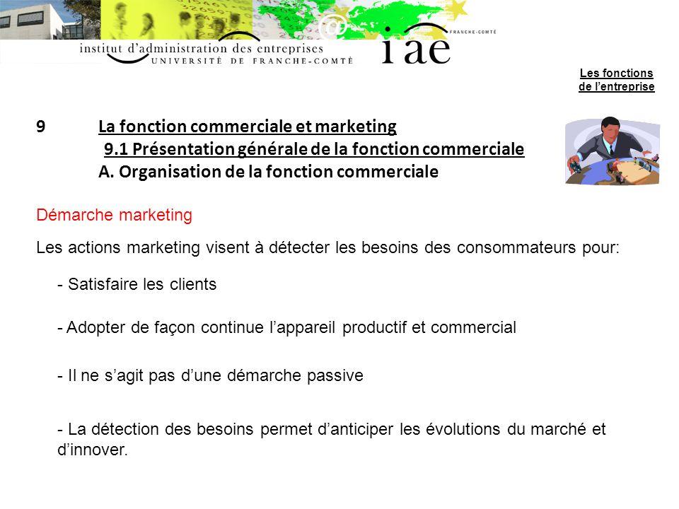 9La fonction commerciale et marketing 9.1 Présentation générale de la fonction commerciale A. Organisation de la fonction commerciale Démarche marketi